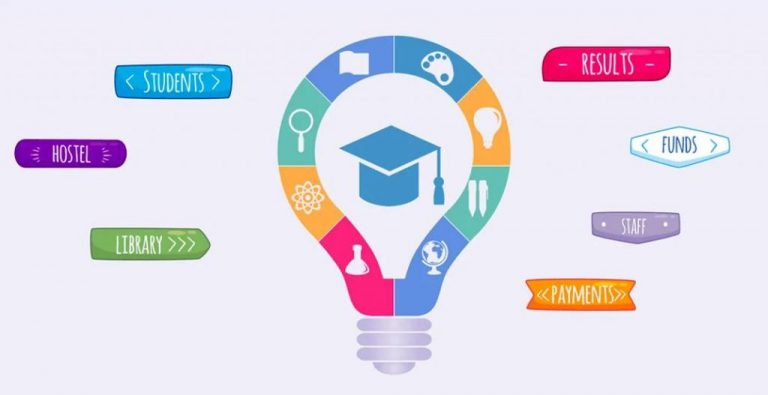 xây dựng nền tảng quản lý trung tâm giáo dục