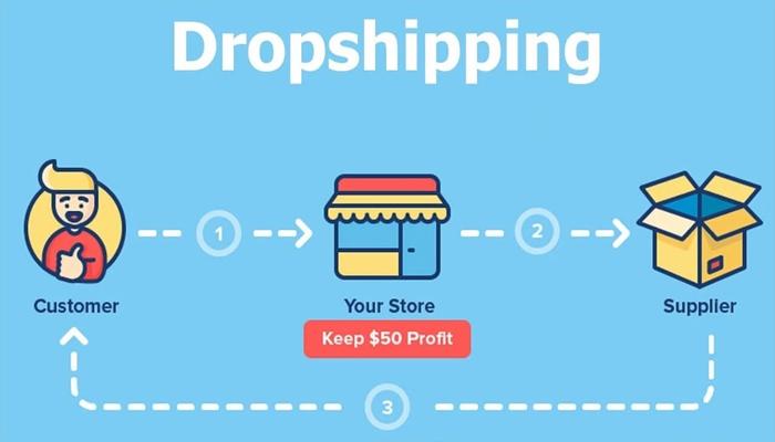 Mô hình kinh doanh online Dropshipping